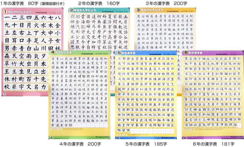 漢字   [組圖+影片] 的最新詳盡 ... : 五年生の漢字ドリル : 漢字