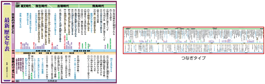 株式会社全教図   最新歴史 ... : 中学 日本歴史年表 : 中学